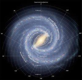 Астрономы не подтверждают наличие мифической темной материи в центре Галактики