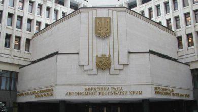 Photo of Верховный совет Крыма запретил деятельность неонацистов в республике