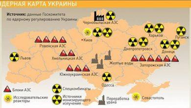 Photo of Хунта идёт тропой Ющенко: снова угроза украинским АЭС