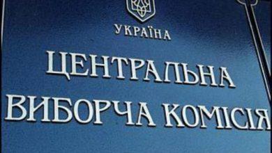 Photo of Что сулят Украине выборы 25 мая?