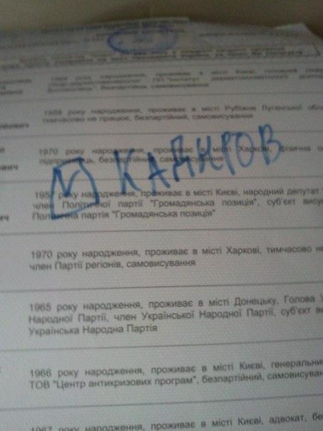 Украинцы массово портят бюллетени