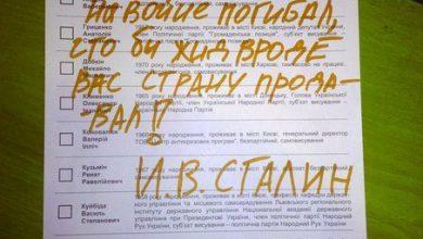 Photo of Украинцы массово портят бюллетени