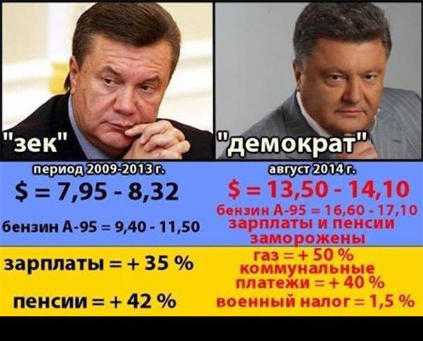 Сравнение «зэка» и «демократа»