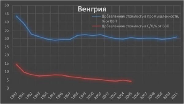 Хутор Украина - майдауны убивают промышленность страны