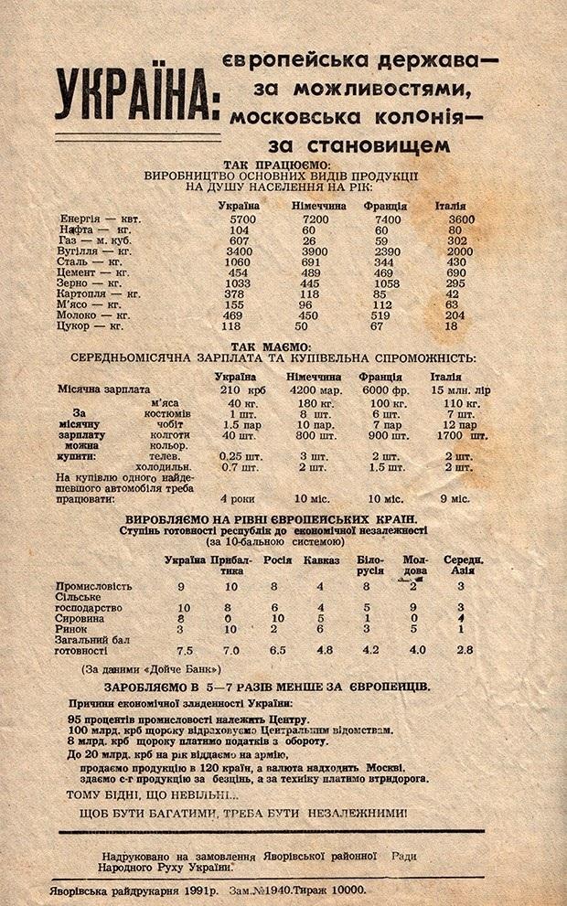 Листовка украинских фашистов из далёкого 1991 года