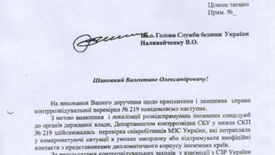 Photo of Агенты ЦРУ в украинской дипломатии — документ