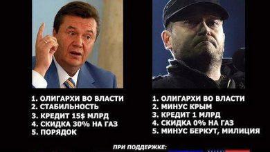 Photo of Нелегитимная Верховная рада лишила звания «президент» легитимного президента Януковича