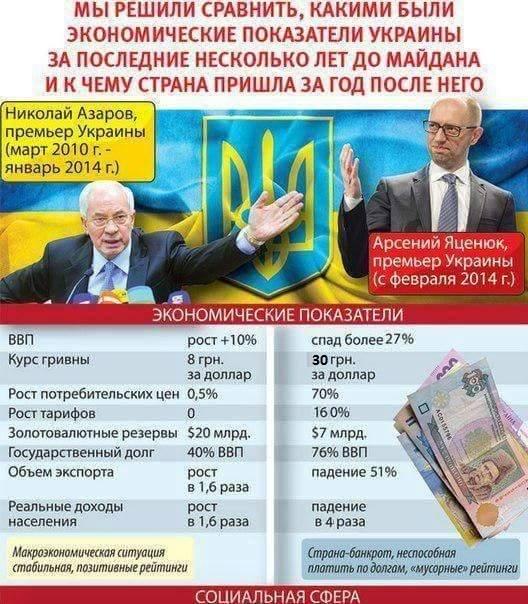 Азаров создаст правительство Украины в изгнании