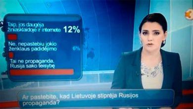 Photo of Литовский телеканал решил опросить своих зрителей… Случился нежданчик