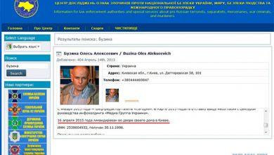 Photo of Сайт убийц «Миротворец» — закрывается? Убийцы Бузины — ликвидируются?