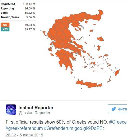 Греки отказались быть рабами мировой финансовой олигархии