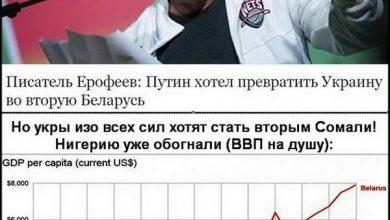 Photo of Путин хотел сделать из Украины вторую Белоруссию