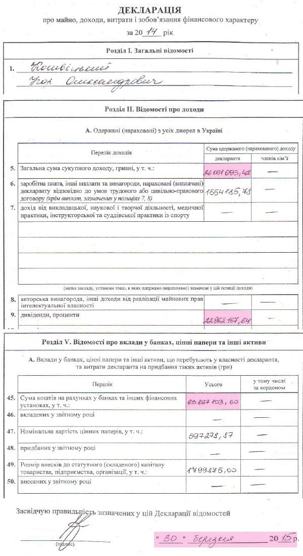 Аваков не стал отрицать эвакуацию своих капиталов за рубеж