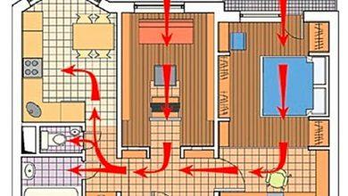Photo of Ипользование вентиляторов в частном доме