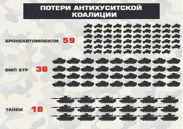 В Киеве открыто призывают к федерализации для спасения страны от результатов нацистского эксперимента