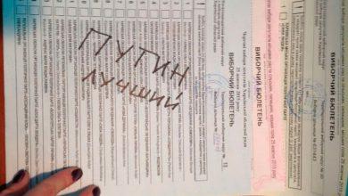 Photo of Итоги голосования на Украине в одном фото