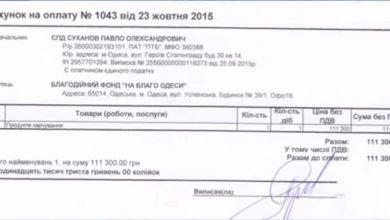 Photo of Деньги благотворительного фонда Саакашвили потратил на выборы