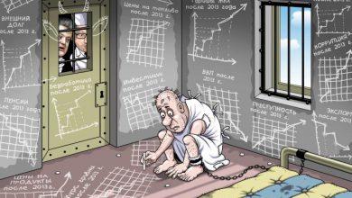 Photo of Азаров: пропаганда путчистов мимикрирует под условия экономической катастрофы