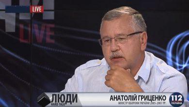 Photo of Гриценко: американцы прямо заявили о превращении Украины в федерацию