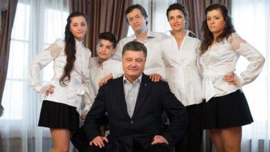 Photo of Порошенко отмывает деньги в Панаме, — эксперт