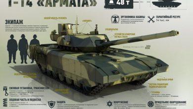 "Photo of Возможности танка Т-14 ""Армата"""