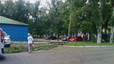 Photo of Киевские террористы взорвали фугас у больницы в Донецке