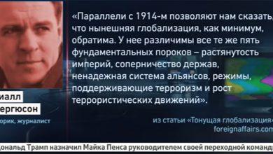Photo of «Агитпроп» от 12.11.2016: Трамп-пам-пам