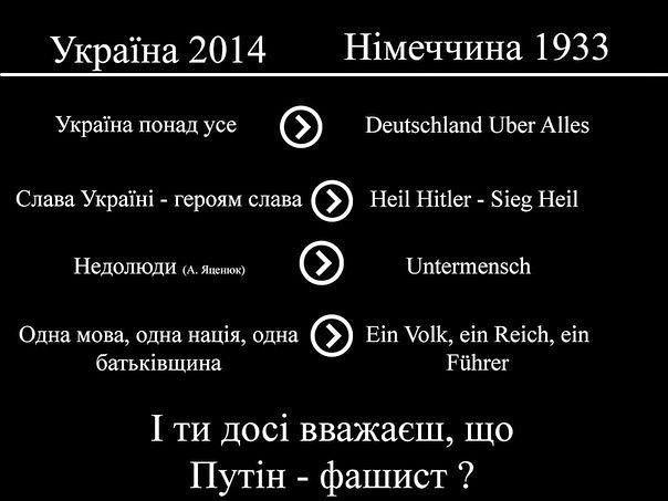 Религия, культ и сакральность жертвы-«сотни» от Третьего рейха 1933 года - до «укрорейха» 2014 года; сравнение и анализ