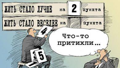 Photo of Граждане Украины не верят, что жизнь под пятой украинских нацистов и олигархов станет лучше
