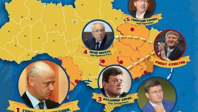 Photo of Проамериканские холуи пошарились в карманах украинских мэров