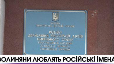 Photo of Стыдно быть «украинцем»: На Волыни меняют свои имена на русские аналоги