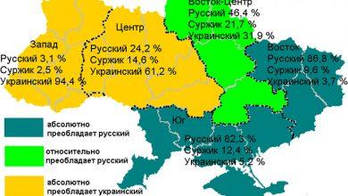 Photo of Западные лицемеры быстро признают отделение Галичины от Украины