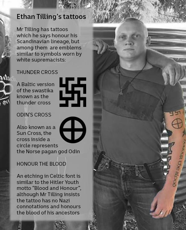 В гавне и крови: австралийский неонацист рассказал о службе киевским карателем