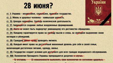 Photo of Известный украинский дипломат признал, что Украина строит тоталитарное государство