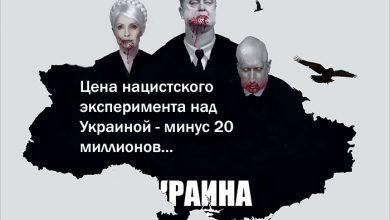 Photo of Украина: постхельсинкская реальность