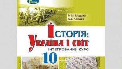 Photo of Украина – синдром национальной озабоченности