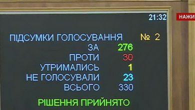 Photo of Нелегитимная ВР ввела военное положение в регионах, где население не поддерживает путчистов