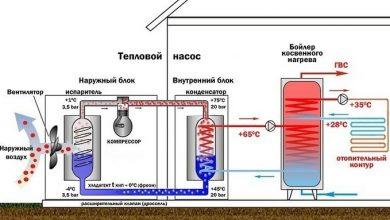 Photo of Актуальное применение тепловых насосов воздух-вода +30% ГВС IDM SLM