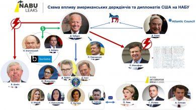 Photo of Суд обязал Генпрокуратуру возобновить дело о вмешательстве НАБУ в президентские выборы в США