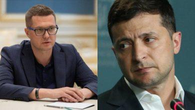 Photo of СБУ Зеленского начинает спецоперацию