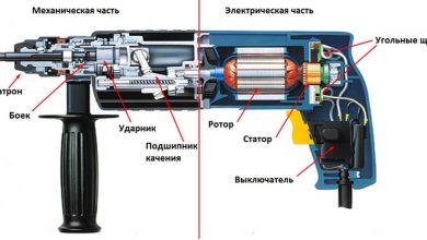 Photo of Перфоратор: назначение и особенности устройства